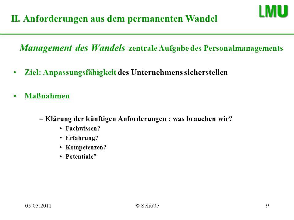 05.03.2011© Schütte20 Maßnahmen –Analyse der Entwicklung der Altersstruktur im Unternehmen IV.