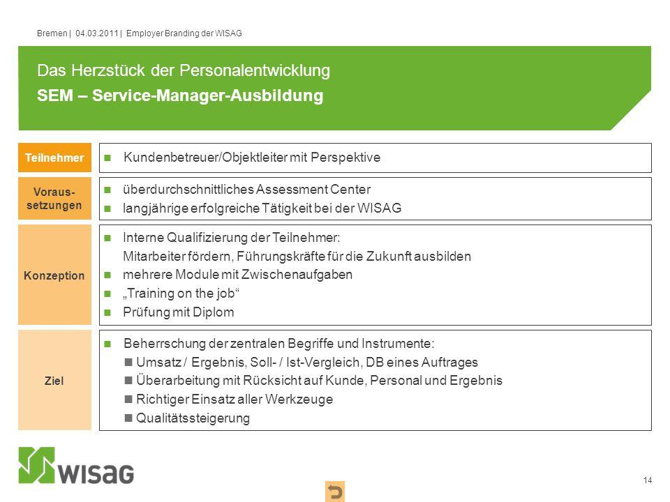 14 Bremen | 04.03.2011 | Employer Branding der WISAG SEM – Service-Manager-Ausbildung Ziel Konzeption Voraus- setzungen Teilnehmer Das Herzstück der P