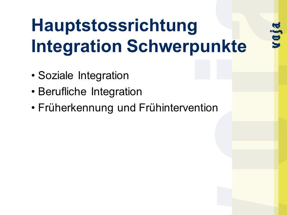 Hauptstossrichtung Integration Schwerpunkte Soziale Integration Berufliche Integration Früherkennung und Frühintervention