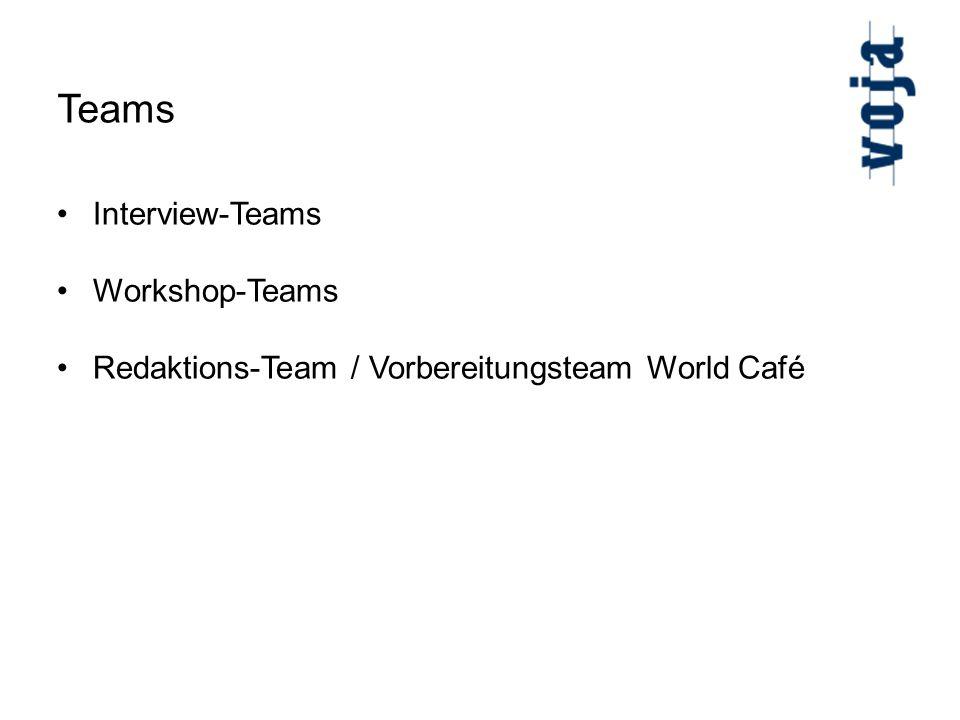 Teams Interview-Teams Workshop-Teams Redaktions-Team / Vorbereitungsteam World Café