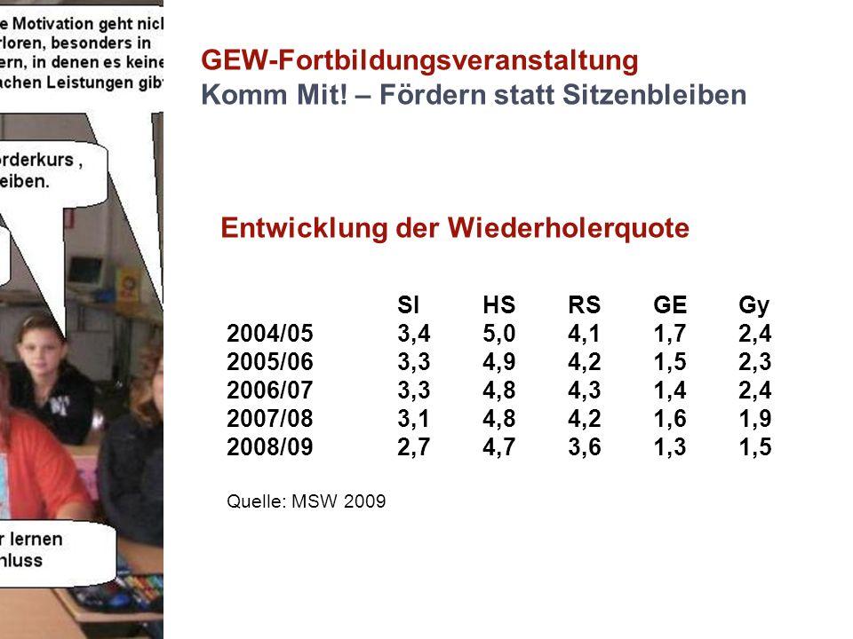 GEW-Fortbildungsveranstaltung Komm Mit! – Fördern statt Sitzenbleiben Entwicklung der Wiederholerquote SIHSRSGEGy 2004/053,45,04,11,72,4 2005/063,34,9