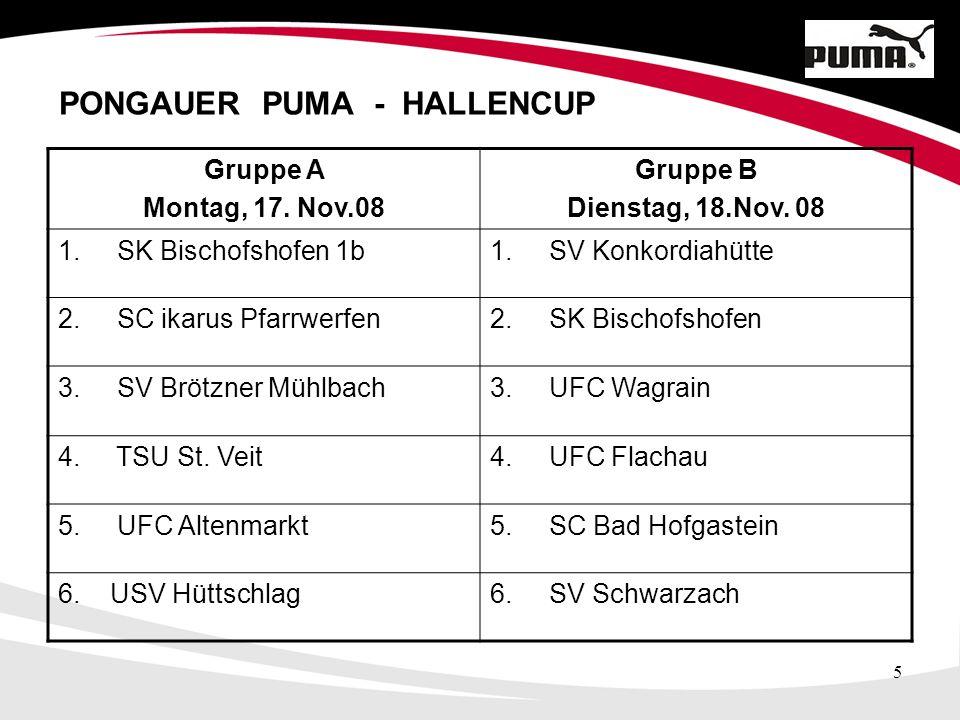5 PONGAUER PUMA - HALLENCUP Gruppe A Montag, 17. Nov.08 Gruppe B Dienstag, 18.Nov.