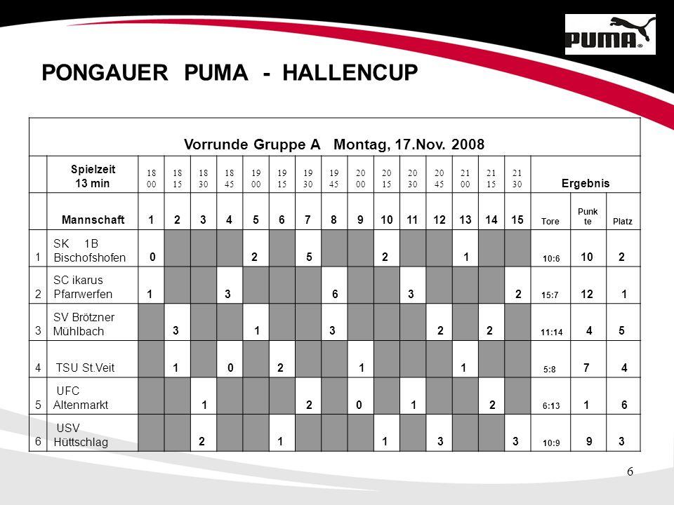 7 PONGAUER PUMA - HALLENCUP Vorrunde Gruppe B Dienstag, 18.Nov.
