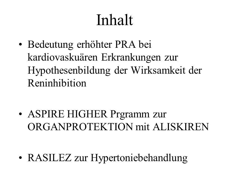 Inhalt Bedeutung erhöhter PRA bei kardiovaskuären Erkrankungen zur Hypothesenbildung der Wirksamkeit der Reninhibition ASPIRE HIGHER Prgramm zur ORGAN