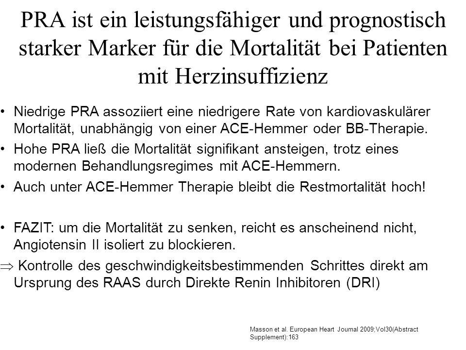 PRA ist ein leistungsfähiger und prognostisch starker Marker für die Mortalität bei Patienten mit Herzinsuffizienz Niedrige PRA assoziiert eine niedri