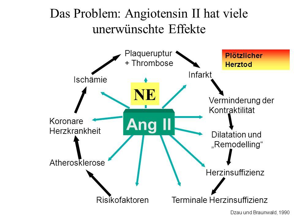 Aliskiren wirkt signifikant stärker als 25 mg HCT 0 15 5 25 10 Aliskiren 300 mg *p<0,05; **p<0,01; ***p<0,001 vs.