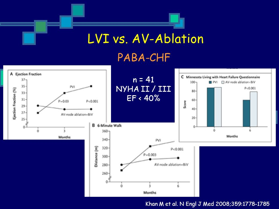 Khan M et al.N Engl J Med 2008;359:1778-1785 LVI vs.