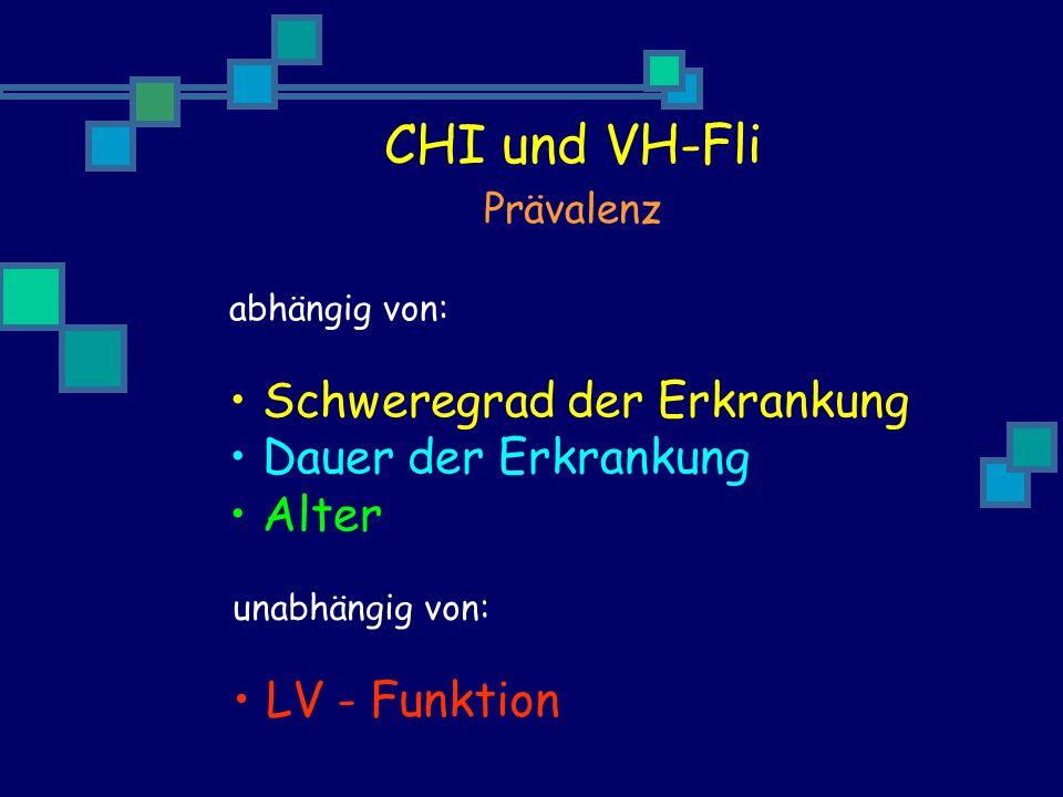 Pozzoli, M. et al. J Am Coll Cardiol 1998;32:197 CHI und VH-Fli VH-Fli neu