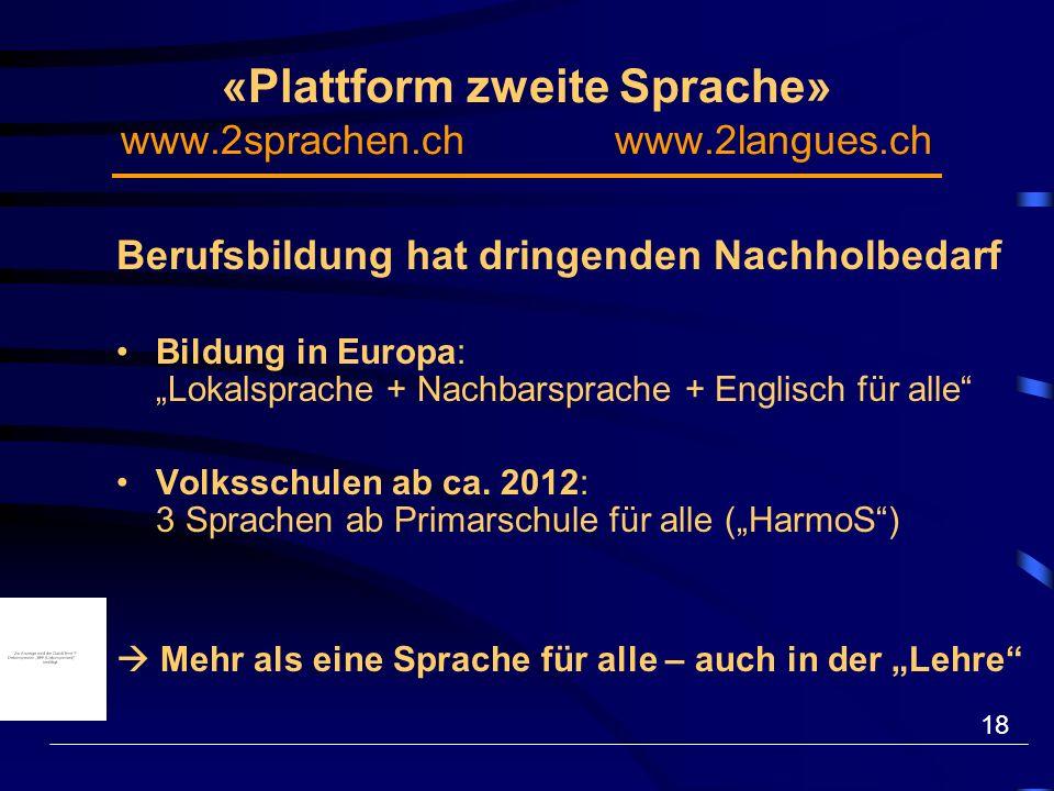18 «Plattform zweite Sprache» www.2sprachen.ch www.2langues.ch Berufsbildung hat dringenden Nachholbedarf Bildung in Europa: Lokalsprache + Nachbarsprache + Englisch für alle Volksschulen ab ca.