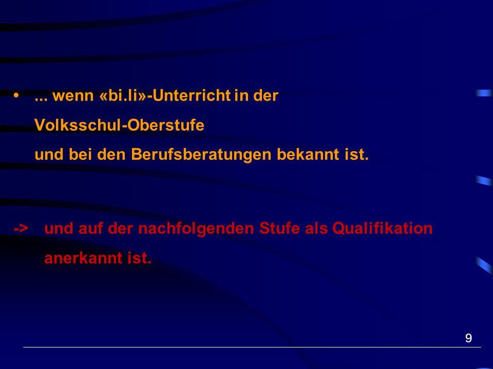 20 «Plattform zweite Sprache» www.2sprachen.ch www.2langues.ch Bili-Unterricht = Ei des Kolumbus Two for One: Sache + Sprache 2.