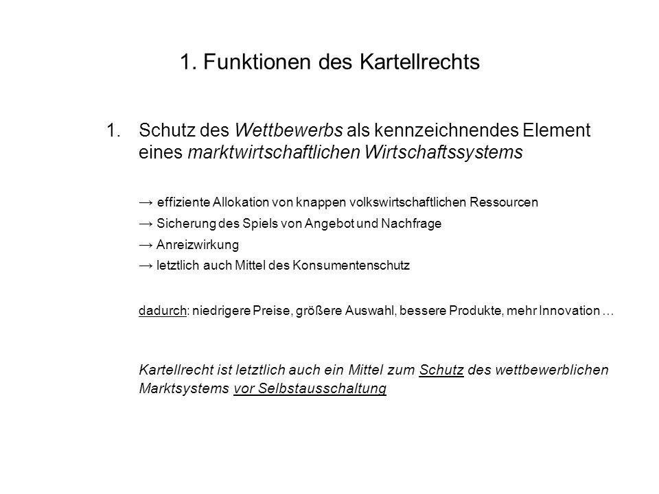 7.Vertikale Vereinbarungen Vertikal-GVO 330/2010 - Prüfungsschema: 1.Anwendungsbereich.