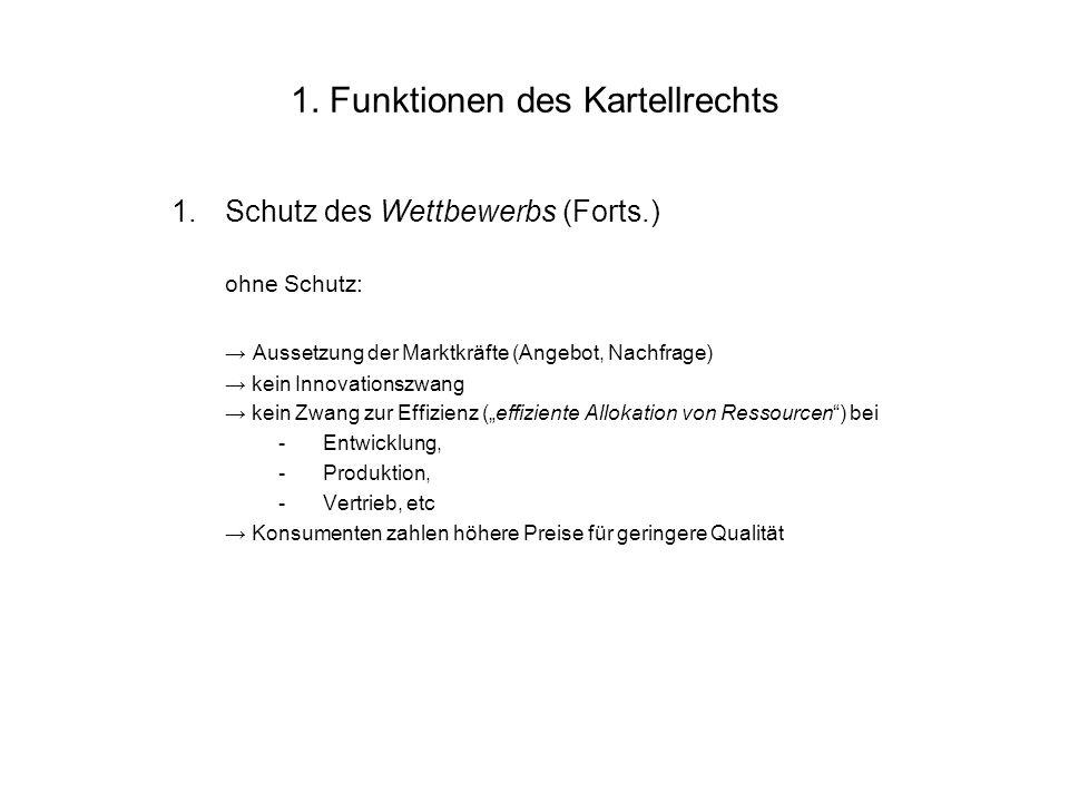1.Funktionen des Kartellrechts 2.