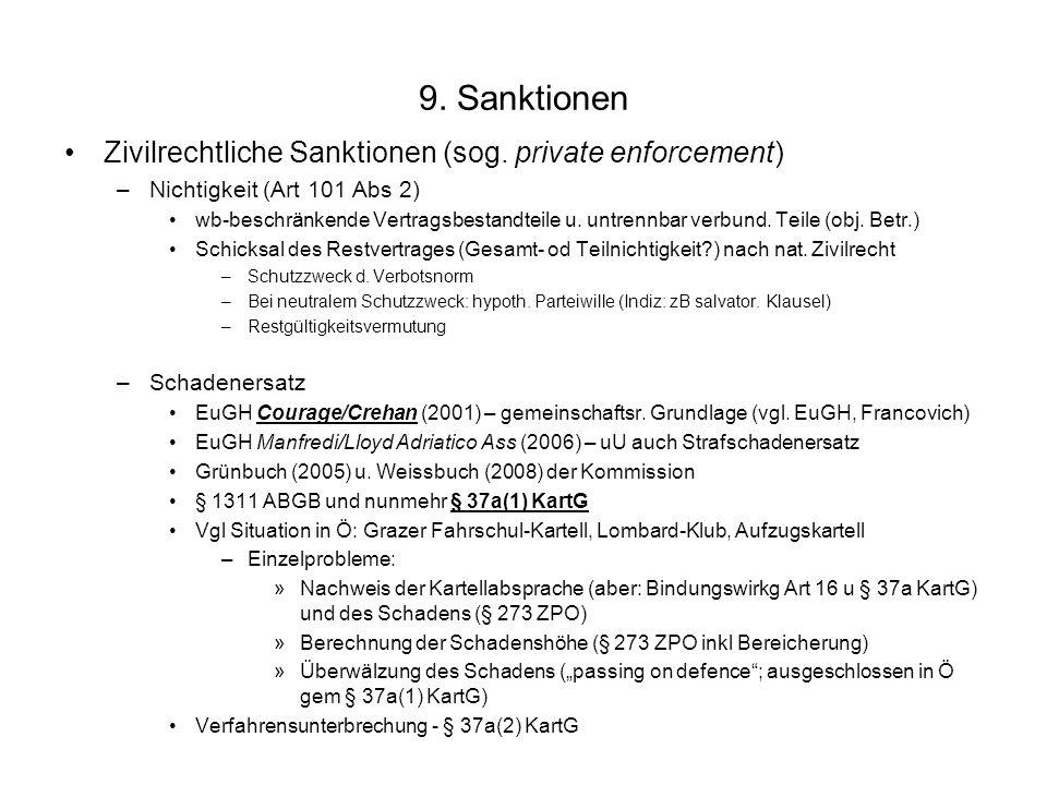 9. Sanktionen Zivilrechtliche Sanktionen (sog. private enforcement) –Nichtigkeit (Art 101 Abs 2) wb-beschränkende Vertragsbestandteile u. untrennbar v