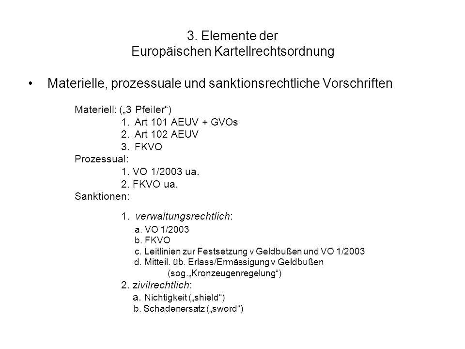 3. Elemente der Europäischen Kartellrechtsordnung Materielle, prozessuale und sanktionsrechtliche Vorschriften Materiell: (3 Pfeiler) 1.Art 101 AEUV +