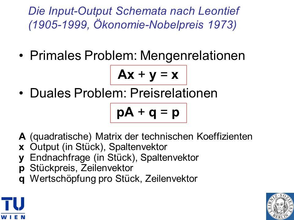 Die Input-Output Schemata nach Leontief (1905-1999, Ökonomie-Nobelpreis 1973) Primales Problem: Mengenrelationen Ax + y = x Duales Problem: Preisrelat