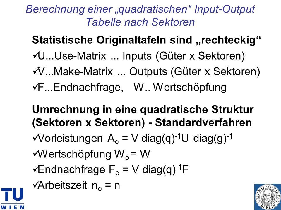 Berechnung einer quadratischen Input-Output Tabelle nach Sektoren Statistische Originaltafeln sind rechteckig U...Use-Matrix... Inputs (Güter x Sektor