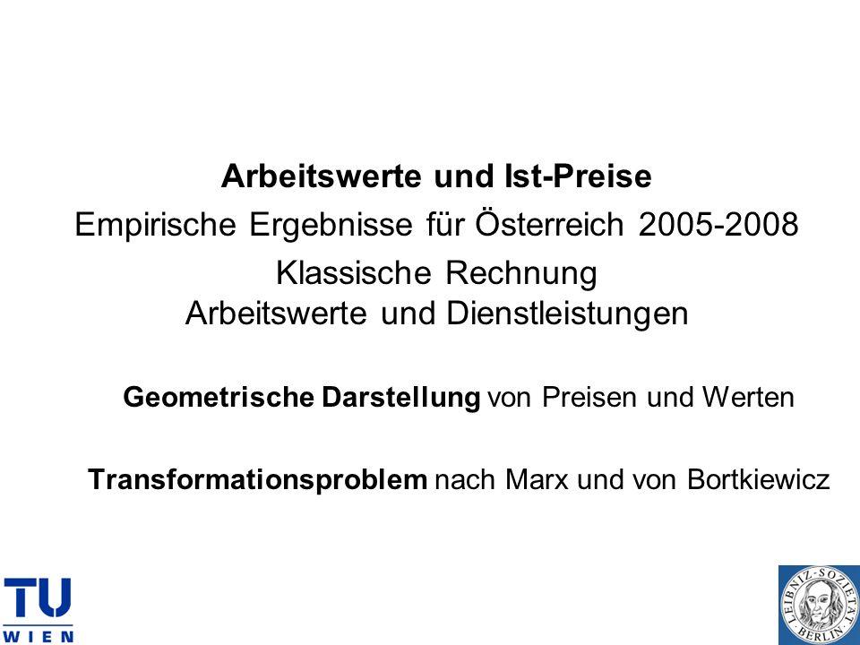 Arbeitswerte und Ist-Preise Empirische Ergebnisse für Österreich 2005-2008 Klassische Rechnung Arbeitswerte und Dienstleistungen Geometrische Darstell