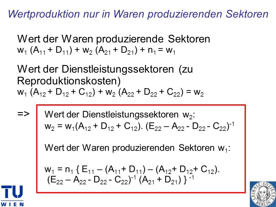 Wertproduktion nur in Waren produzierenden Sektoren Wert der Waren produzierende Sektoren w 1 (A 11 + D 11 ) + w 2 (A 21 + D 21 ) + n 1 = w 1 Wert der