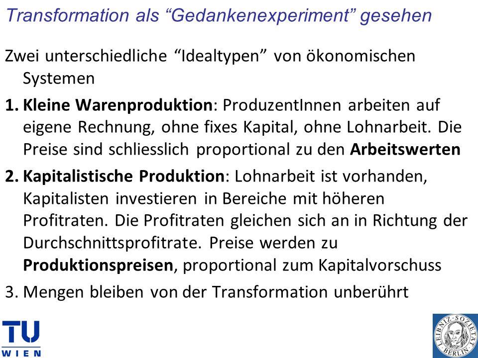 Transformation als Gedankenexperiment gesehen Zwei unterschiedliche Idealtypen von ökonomischen Systemen 1.Kleine Warenproduktion: ProduzentInnen arbe