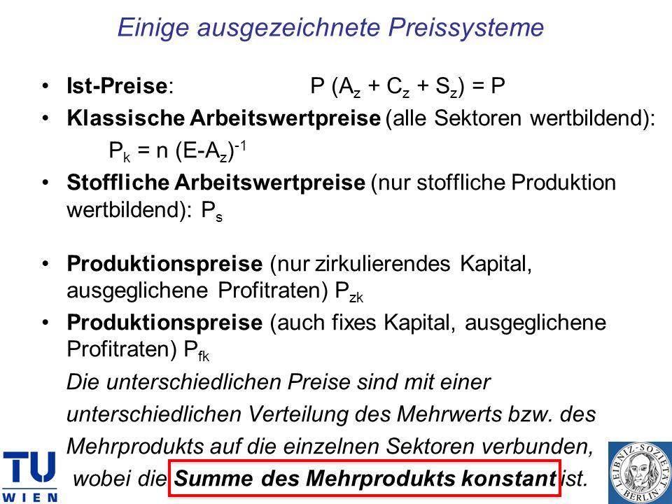 Einige ausgezeichnete Preissysteme Ist-Preise: P (A z + C z + S z ) = P Klassische Arbeitswertpreise (alle Sektoren wertbildend): P k = n (E-A z ) -1