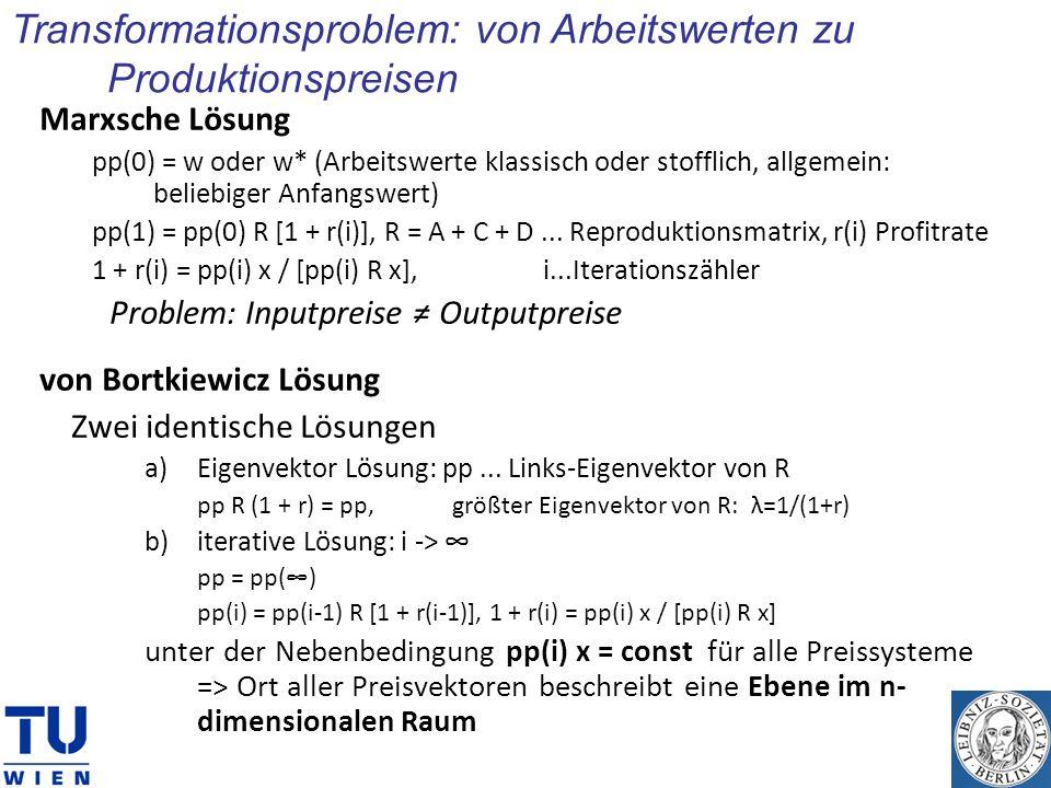 Transformationsproblem: von Arbeitswerten zu Produktionspreisen Marxsche Lösung pp(0) = w oder w* (Arbeitswerte klassisch oder stofflich, allgemein: b