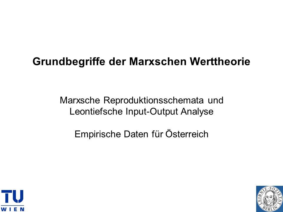 Grundbegriffe der Marxschen Werttheorie Marxsche Reproduktionsschemata und Leontiefsche Input-Output Analyse Empirische Daten für Österreich