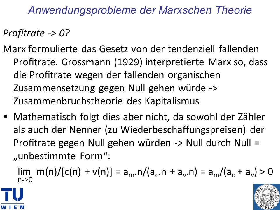 Anwendungsprobleme der Marxschen Theorie Profitrate -> 0? Marx formulierte das Gesetz von der tendenziell fallenden Profitrate. Grossmann (1929) inter