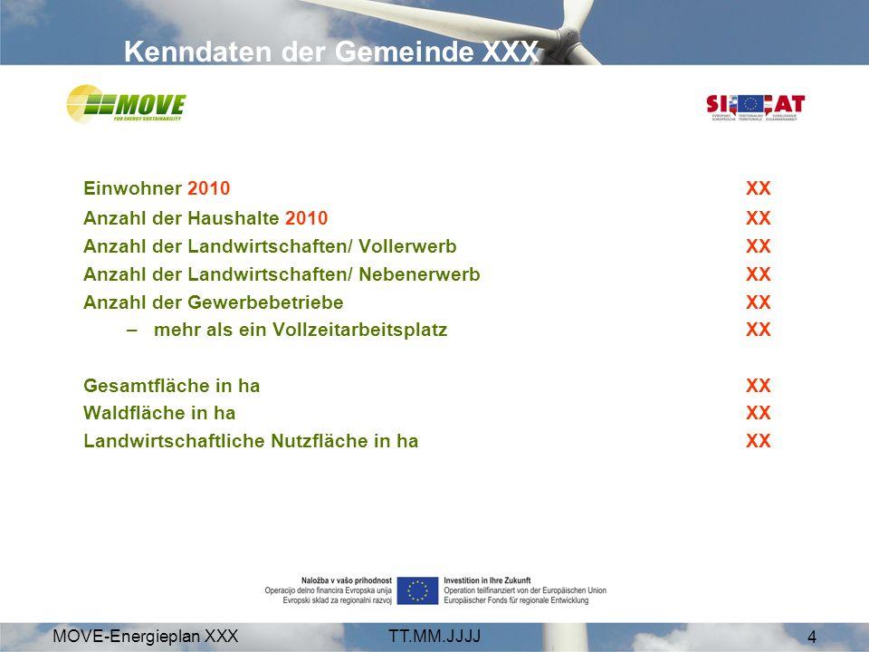 MOVE-Energieplan XXXTT.MM.JJJJ 4 Kenndaten der Gemeinde XXX Einwohner 2010 XX Anzahl der Haushalte 2010XX Anzahl der Landwirtschaften/ Vollerwerb XX A