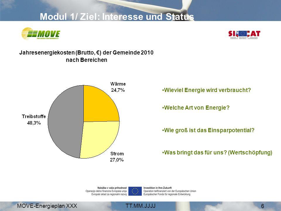 MOVE-Energieplan XXXTT.MM.JJJJ 6 Modul 1/ Ziel: Interesse und Status Wieviel Energie wird verbraucht? Welche Art von Energie? Wie groß ist das Einspar