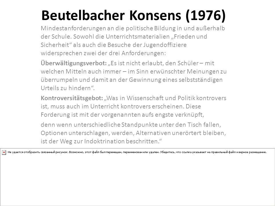 Beutelbacher Konsens (1976) Mindestanforderungen an die politische Bildung in und außerhalb der Schule.