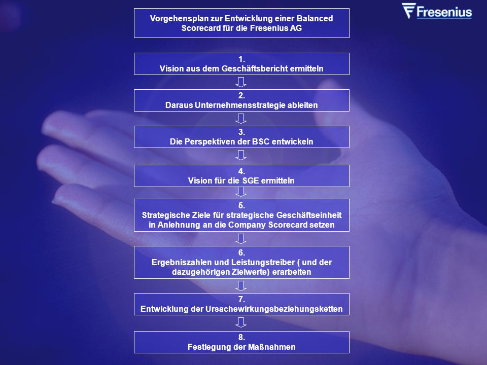 Unternehmensvision Fresenius AG - Wert für Aktionäre & Mitarbeiter steigern - Wachstum des Unternehmens sichern - Ausbau Marktanteile - Kundenzufriedenheit erhöhen - Globalisierung - Total Quality - Innovation verstärken - Kostenführerschaft - Mitarbeiterzufriedenheit erhöhen - Synergien nutzen - Vorschlags-/Innovationswesen verbessern