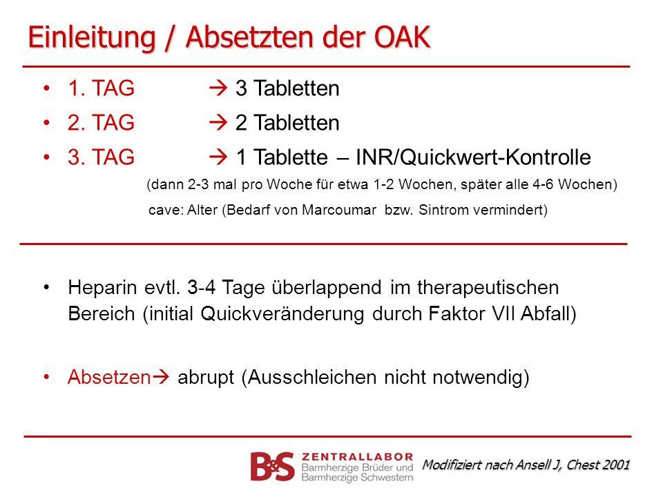 Einleitung / Absetzten der OAK 1. TAG 3 Tabletten 2. TAG 2 Tabletten 3. TAG 1 Tablette – INR/Quickwert-Kontrolle (dann 2-3 mal pro Woche für etwa 1-2