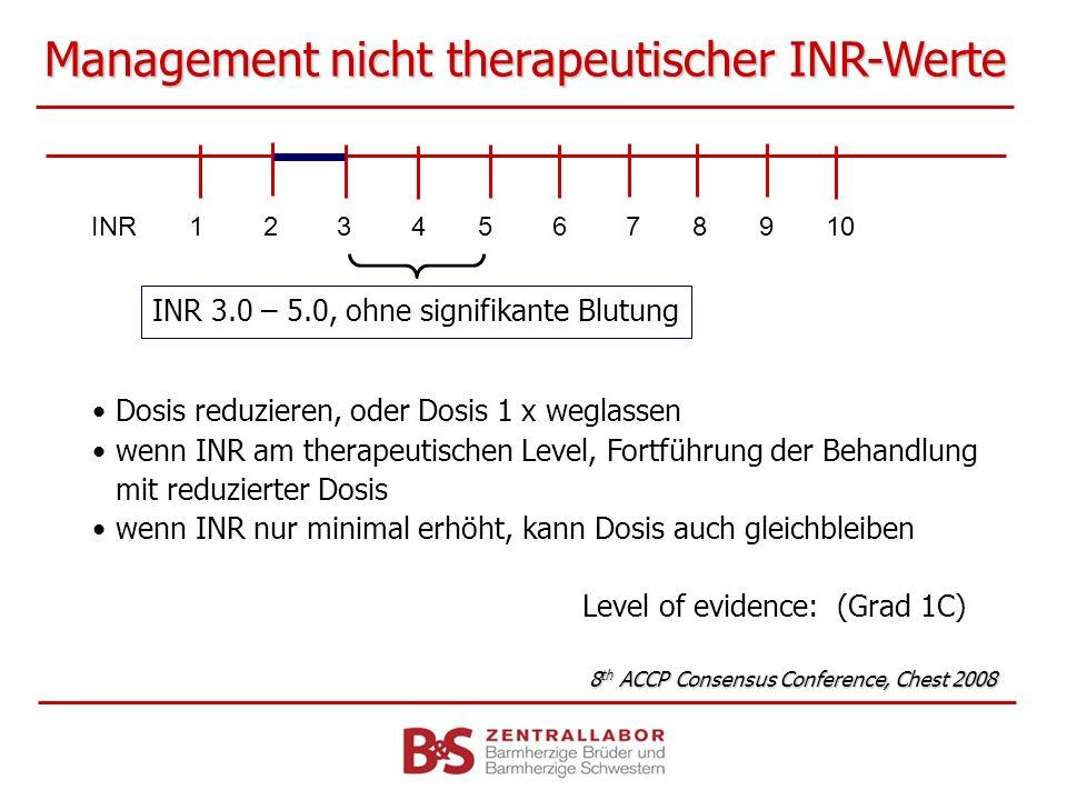 Management nicht therapeutischer INR-Werte Dosis reduzieren, oder Dosis 1 x weglassen wenn INR am therapeutischen Level, Fortführung der Behandlung mi