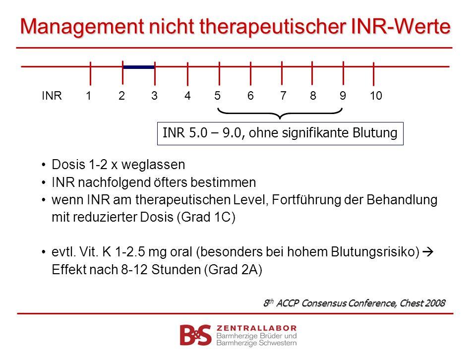 Management nicht therapeutischer INR-Werte Dosis 1-2 x weglassen INR nachfolgend öfters bestimmen wenn INR am therapeutischen Level, Fortführung der B