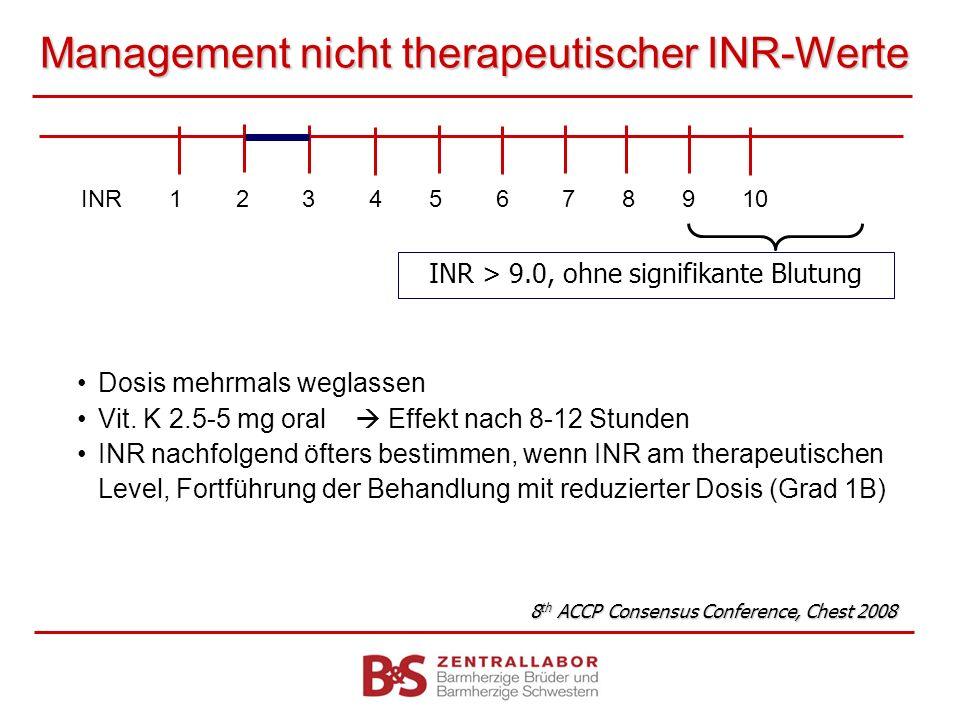 Management nicht therapeutischer INR-Werte Dosis mehrmals weglassen Vit. K 2.5-5 mg oral Effekt nach 8-12 Stunden INR nachfolgend öfters bestimmen, we