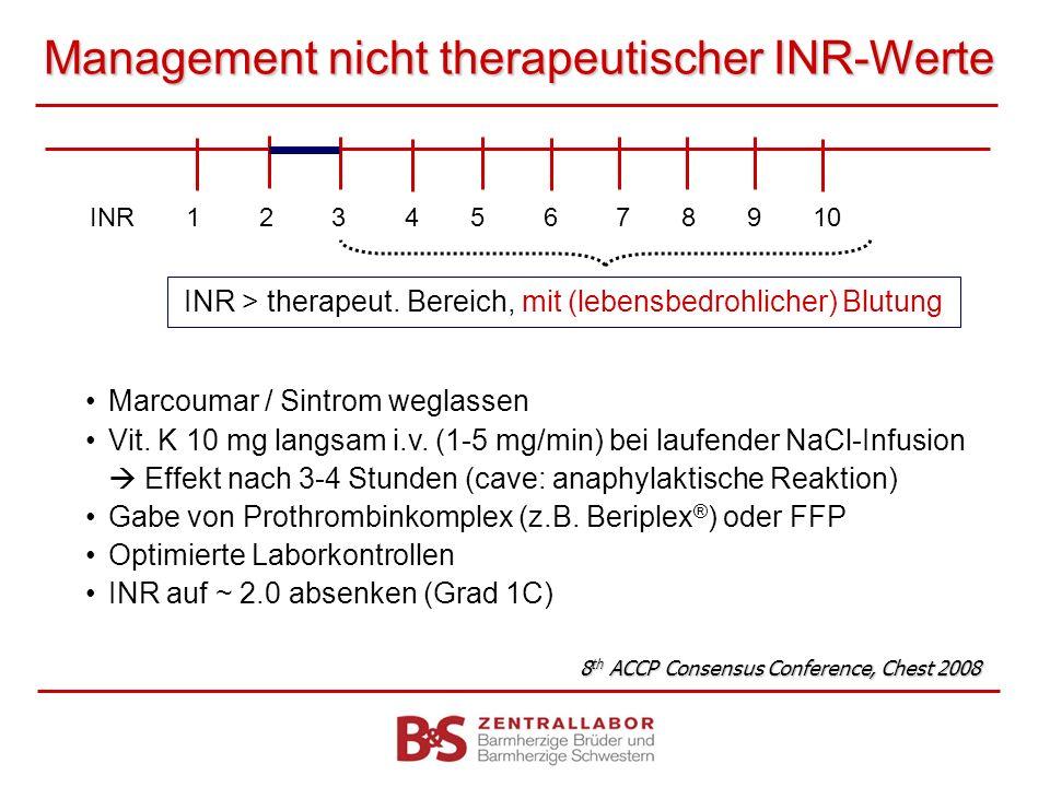 Management nicht therapeutischer INR-Werte INR 1 2 3 4 5 6 7 8 9 10 Marcoumar / Sintrom weglassen Vit. K 10 mg langsam i.v. (1-5 mg/min) bei laufender