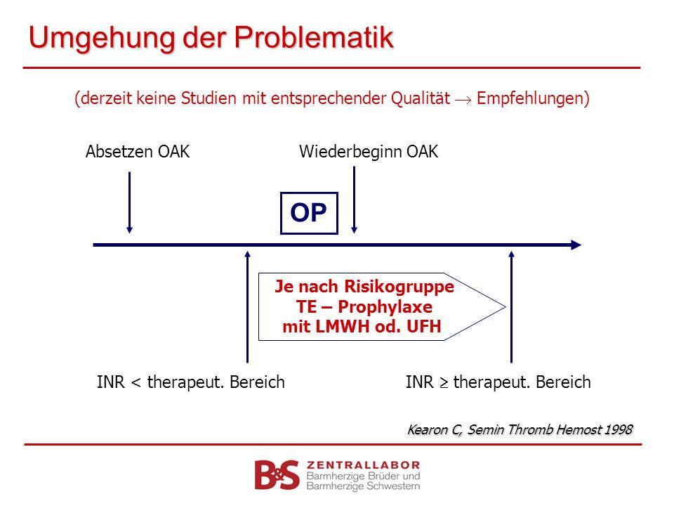 Umgehung der Problematik OP Absetzen OAKWiederbeginn OAK Je nach Risikogruppe TE – Prophylaxe mit LMWH od. UFH INR < therapeut. Bereich INR therapeut.