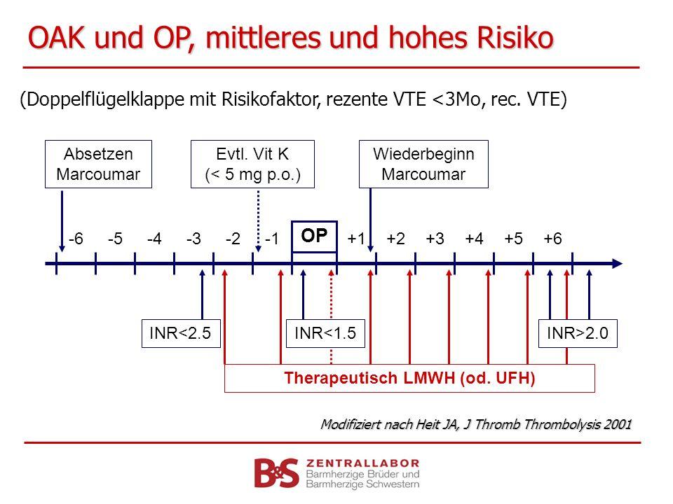 OAK und OP, mittleres und hohes Risiko (Doppelflügelklappe mit Risikofaktor, rezente VTE <3Mo, rec. VTE) Modifiziert nach Heit JA, J Thromb Thrombolys