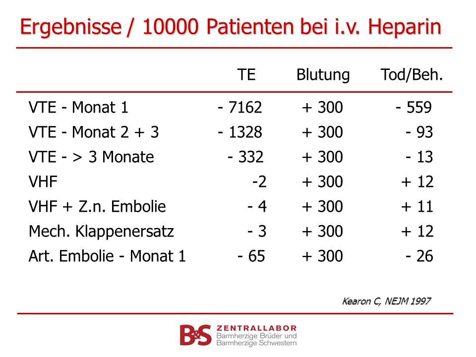 Ergebnisse / 10000 Patienten bei i.v. Heparin TEBlutungTod/Beh. VTE - Monat 1- 7162 + 300 - 559 VTE - Monat 2 + 3- 1328 + 300 - 93 VTE - > 3 Monate -