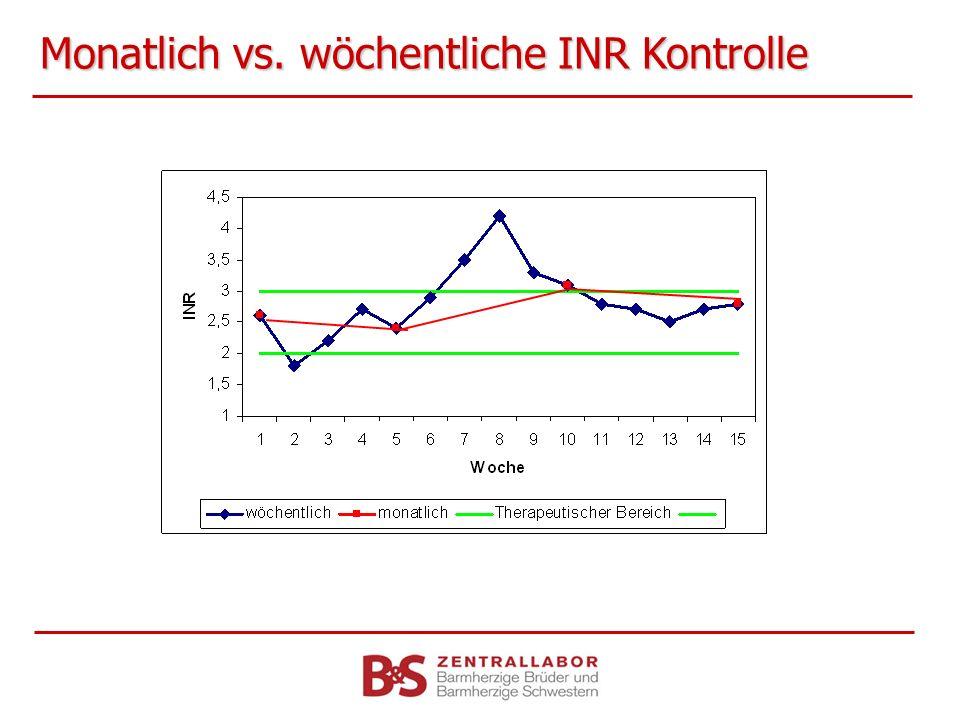 Monatlich vs. wöchentliche INR Kontrolle