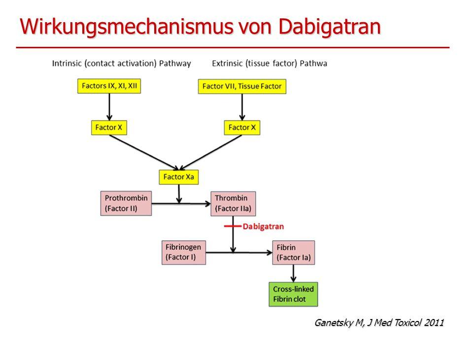 Wirkungsmechanismus von Dabigatran Ganetsky M, J Med Toxicol 2011
