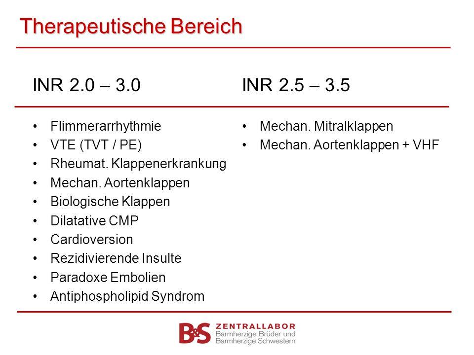 Therapeutische Bereich INR 2.0 – 3.0 Flimmerarrhythmie VTE (TVT / PE) Rheumat. Klappenerkrankung Mechan. Aortenklappen Biologische Klappen Dilatative