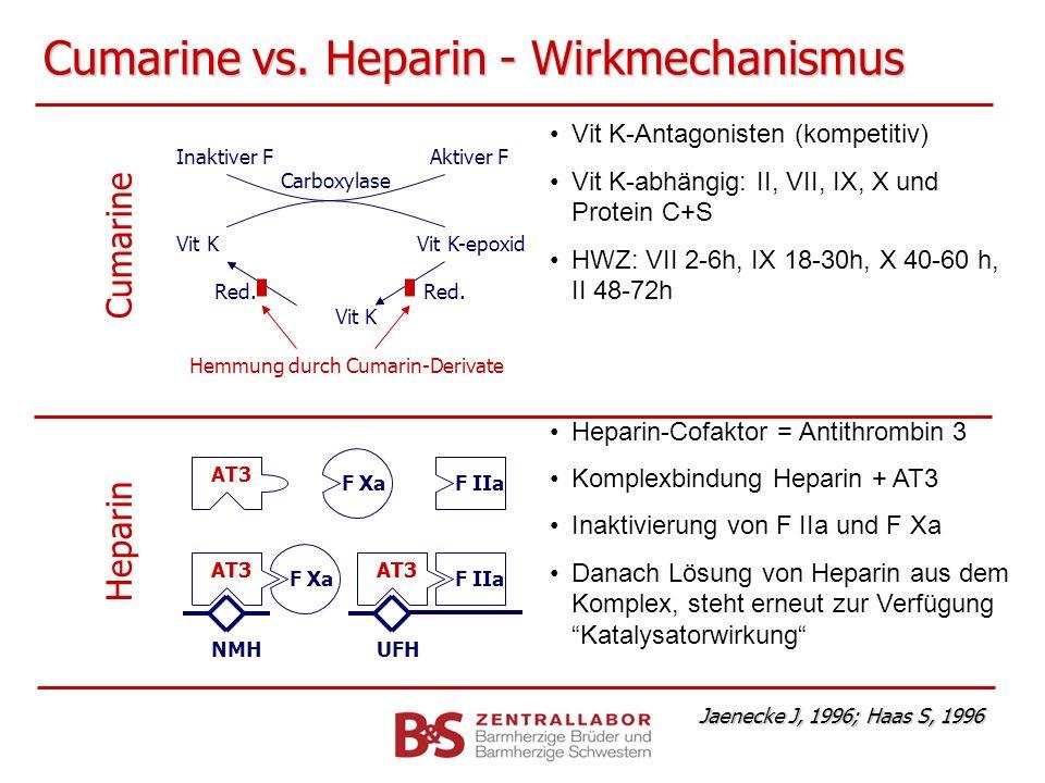 Cumarine vs. Heparin - Wirkmechanismus Heparin Cumarine Jaenecke J, 1996; Haas S, 1996 Jaenecke J, 1996; Haas S, 1996 Inaktiver F Aktiver F Carboxylas