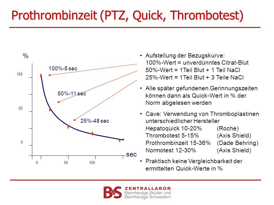Prothrombinzeit (PTZ, Quick, Thrombotest) 100 0 50 % sec 0100 50 Aufstellung der Bezugskurve: 100%-Wert = unverdünntes Citrat-Blut 50%-Wert = 1Teil Bl