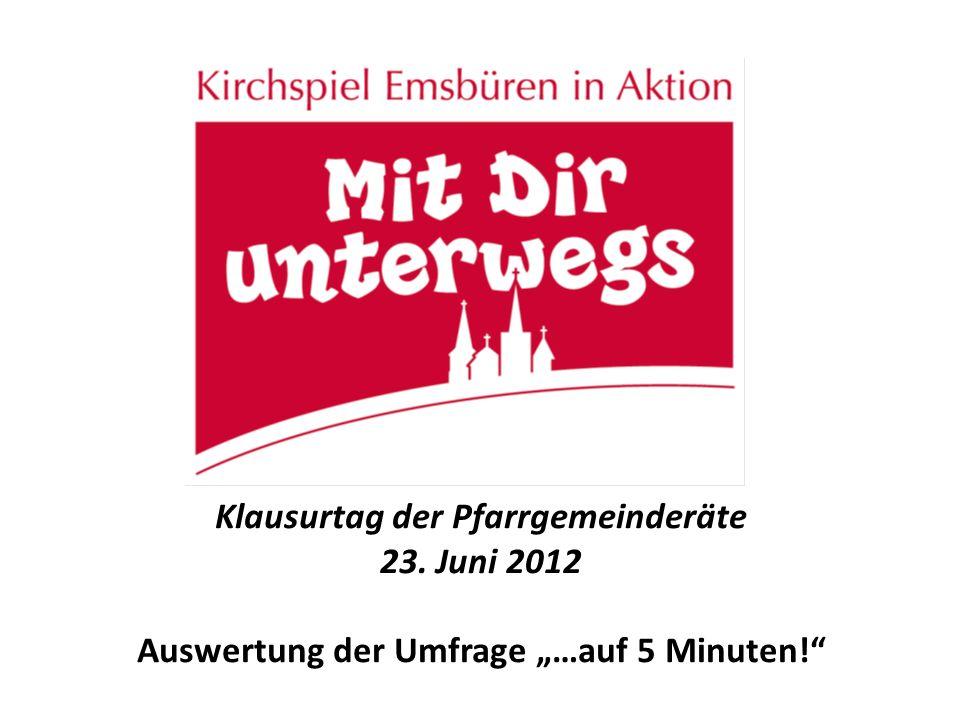 Klausurtag der Pfarrgemeinderäte 23. Juni 2012 Auswertung der Umfrage …auf 5 Minuten!