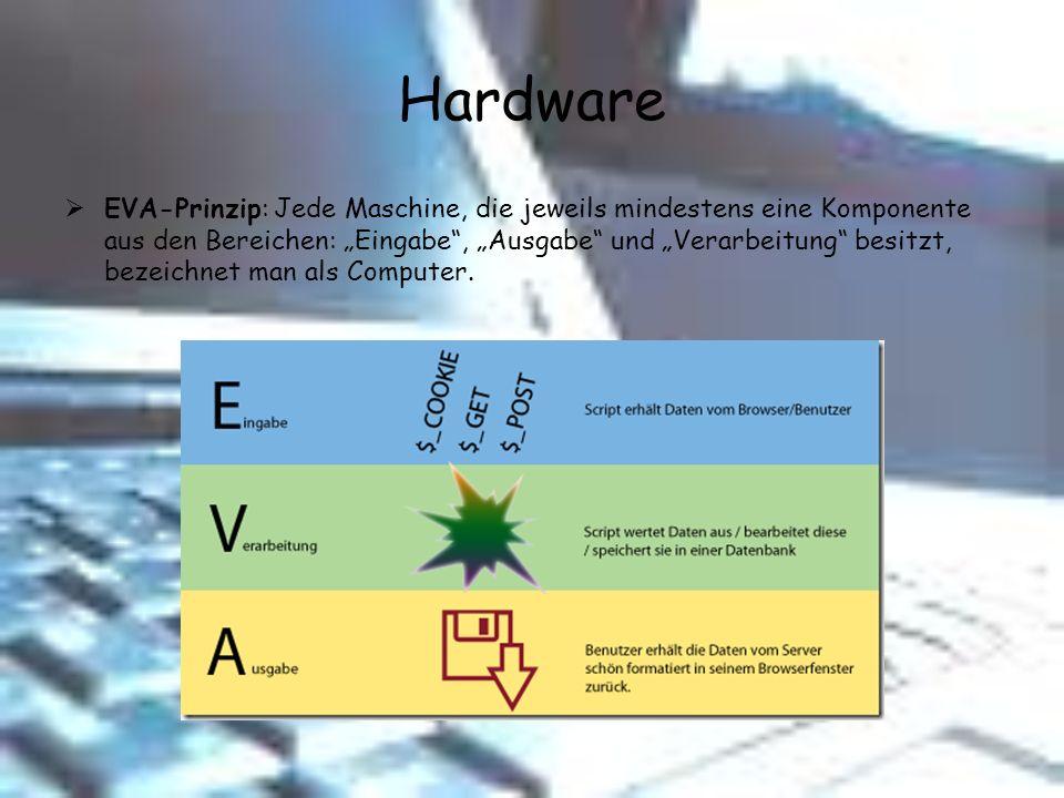 Hardware EVA-Prinzip: Jede Maschine, die jeweils mindestens eine Komponente aus den Bereichen: Eingabe, Ausgabe und Verarbeitung besitzt, bezeichnet m