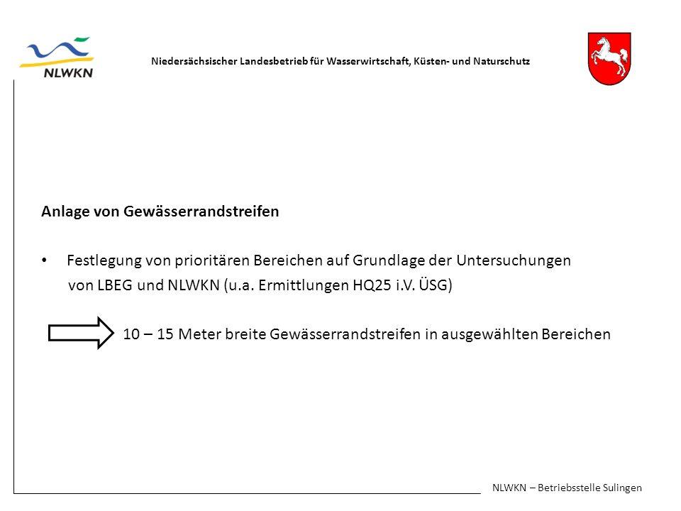 Anlage von Gewässerrandstreifen Festlegung von prioritären Bereichen auf Grundlage der Untersuchungen von LBEG und NLWKN (u.a.