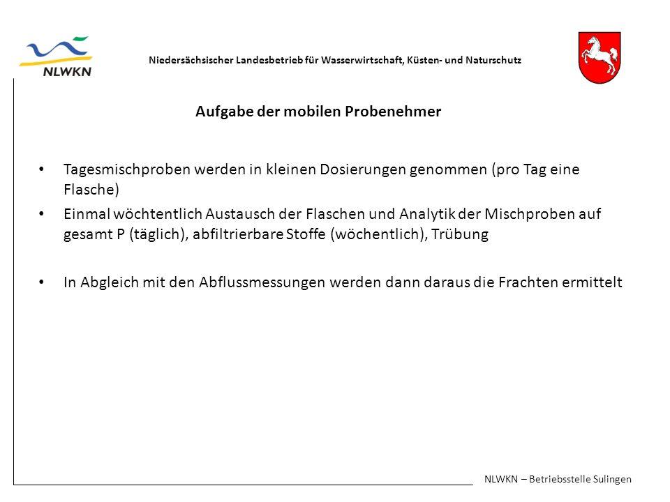 Niedersächsischer Landesbetrieb für Wasserwirtschaft, Küsten- und Naturschutz NLWKN – Betriebsstelle Sulingen Standort der Phosphatfällungs- anlage