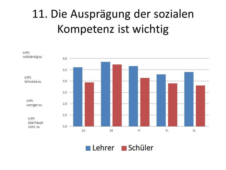 11. Die Ausprägung der sozialen Kompetenz ist wichtig