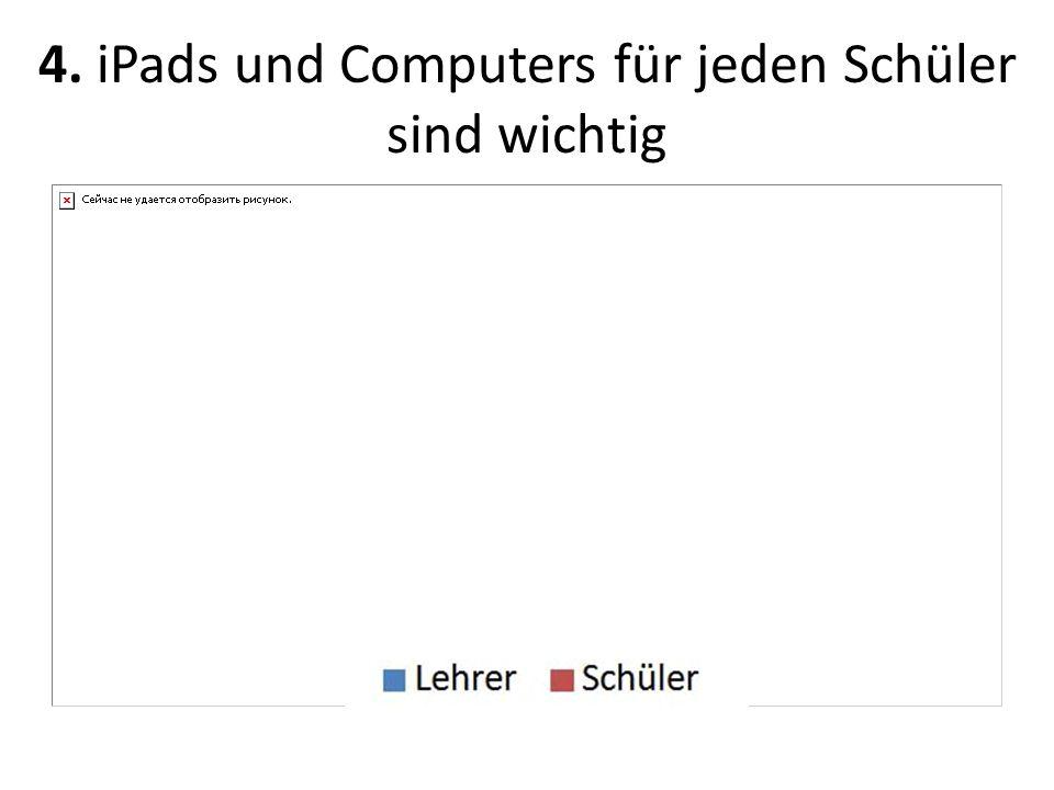 4. iPads und Computers für jeden Schüler sind wichtig